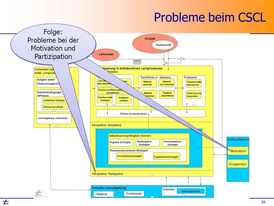 26 Probleme beim CSCL Planungsfehler Folge: Probleme bei der Motivation und Partizipation Folge: Probleme bei der Motivation und Partizipation
