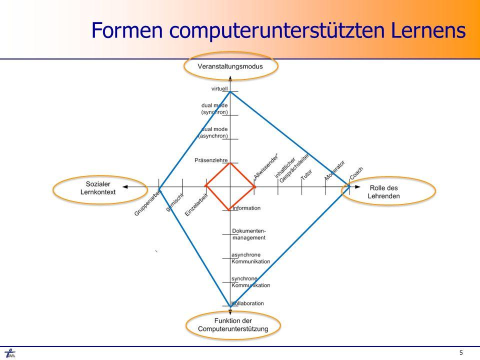 5 Formen computerunterstützten Lernens