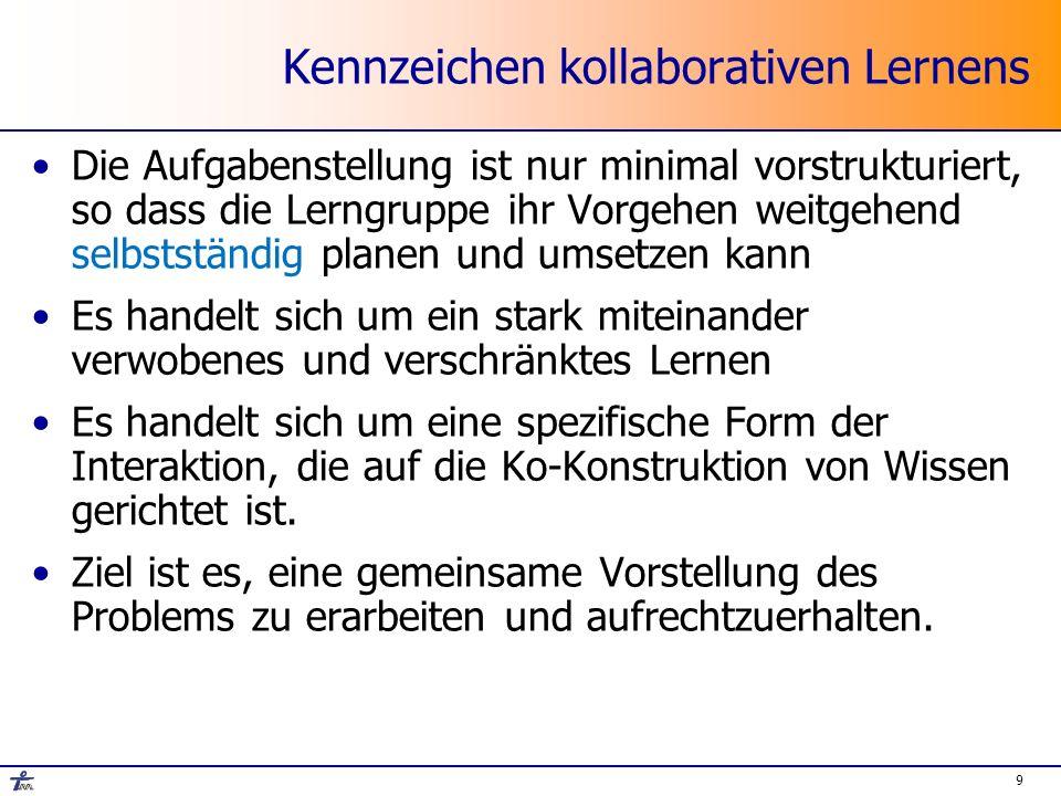 Beispiel einer kollaborativen Lernumgebung www.kolumbus2.de Wer einen Gastzugang möchte, kann sich gerne an mich wenden (angela.carell@rub.de) wendenangela.carell@rub.de Informatik und Gesellschaft SS 2007 Dr.