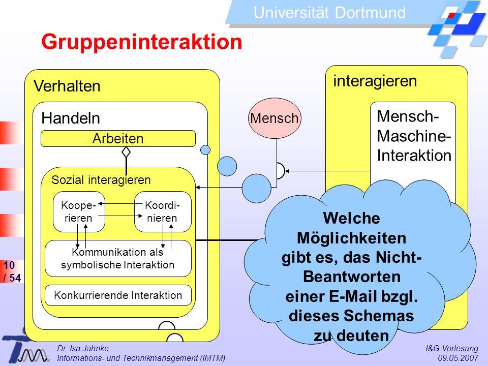 10 / 54 Universität Dortmund Dr. Isa Jahnke I&G Vorlesung Informations- und Technikmanagement (IMTM) 09.05.2007 Verhalten Handeln Arbeiten interagiere