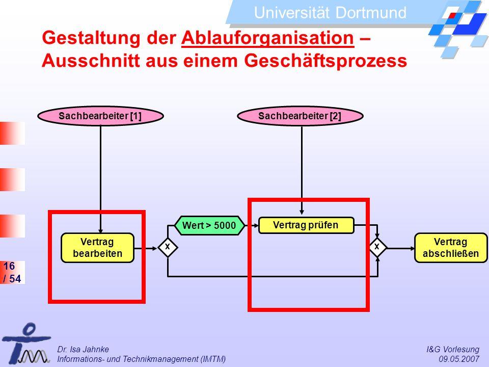 16 / 54 Universität Dortmund Dr. Isa Jahnke I&G Vorlesung Informations- und Technikmanagement (IMTM) 09.05.2007 Gestaltung der Ablauforganisation – Au