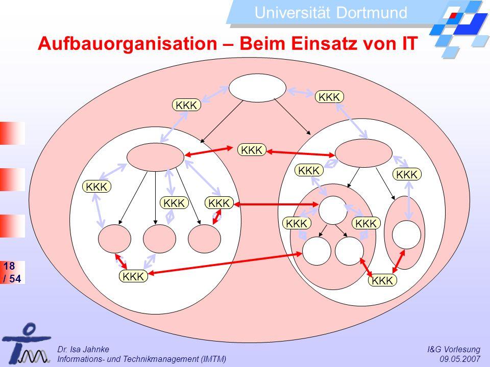 18 / 54 Universität Dortmund Dr. Isa Jahnke I&G Vorlesung Informations- und Technikmanagement (IMTM) 09.05.2007 KKK Aufbauorganisation – Beim Einsatz