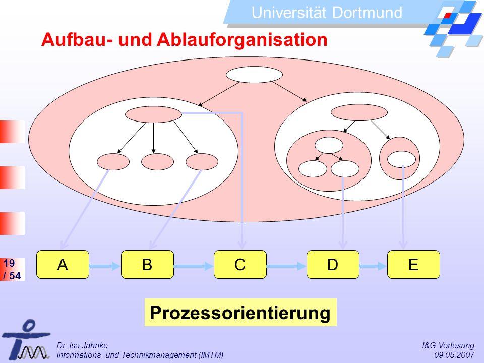 19 / 54 Universität Dortmund Dr. Isa Jahnke I&G Vorlesung Informations- und Technikmanagement (IMTM) 09.05.2007 Aufbau- und Ablauforganisation AB C D