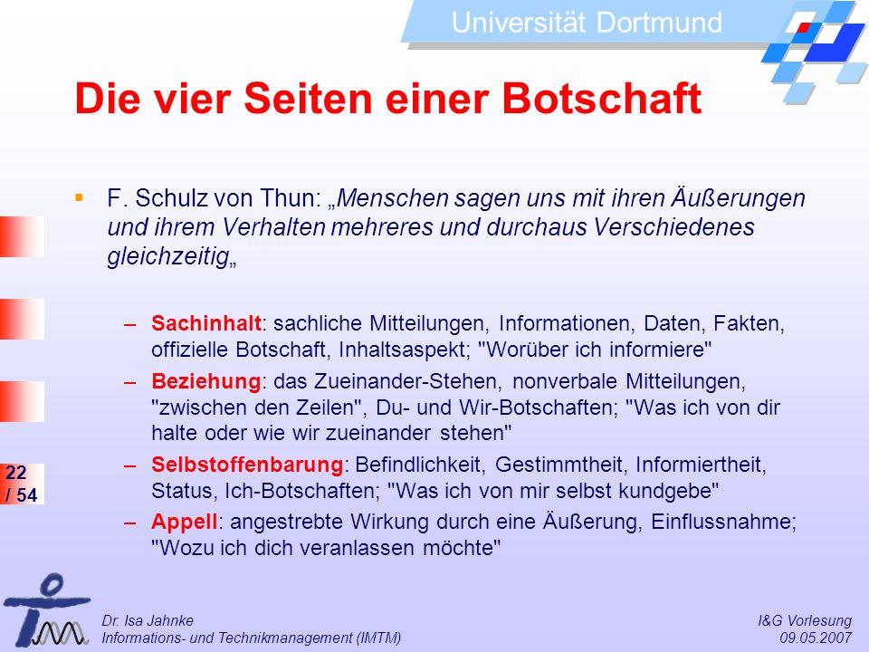 22 / 54 Universität Dortmund Dr. Isa Jahnke I&G Vorlesung Informations- und Technikmanagement (IMTM) 09.05.2007 Die vier Seiten einer Botschaft F. Sch