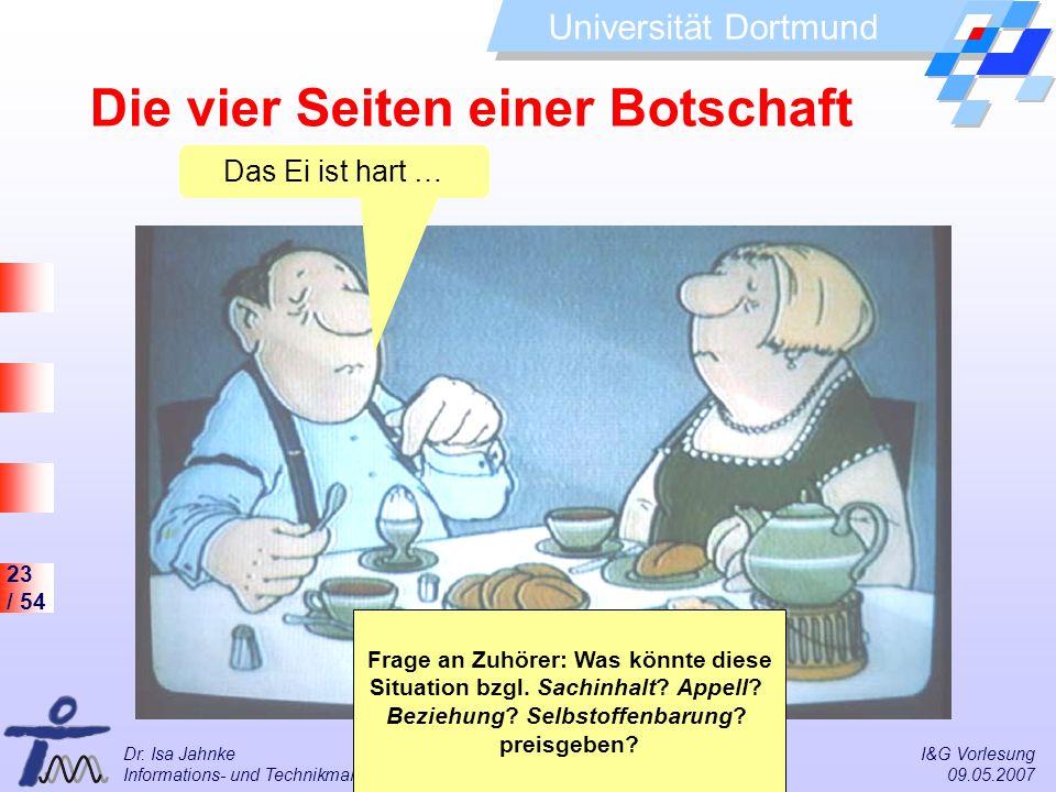 23 / 54 Universität Dortmund Dr. Isa Jahnke I&G Vorlesung Informations- und Technikmanagement (IMTM) 09.05.2007 Die vier Seiten einer Botschaft Das Ei