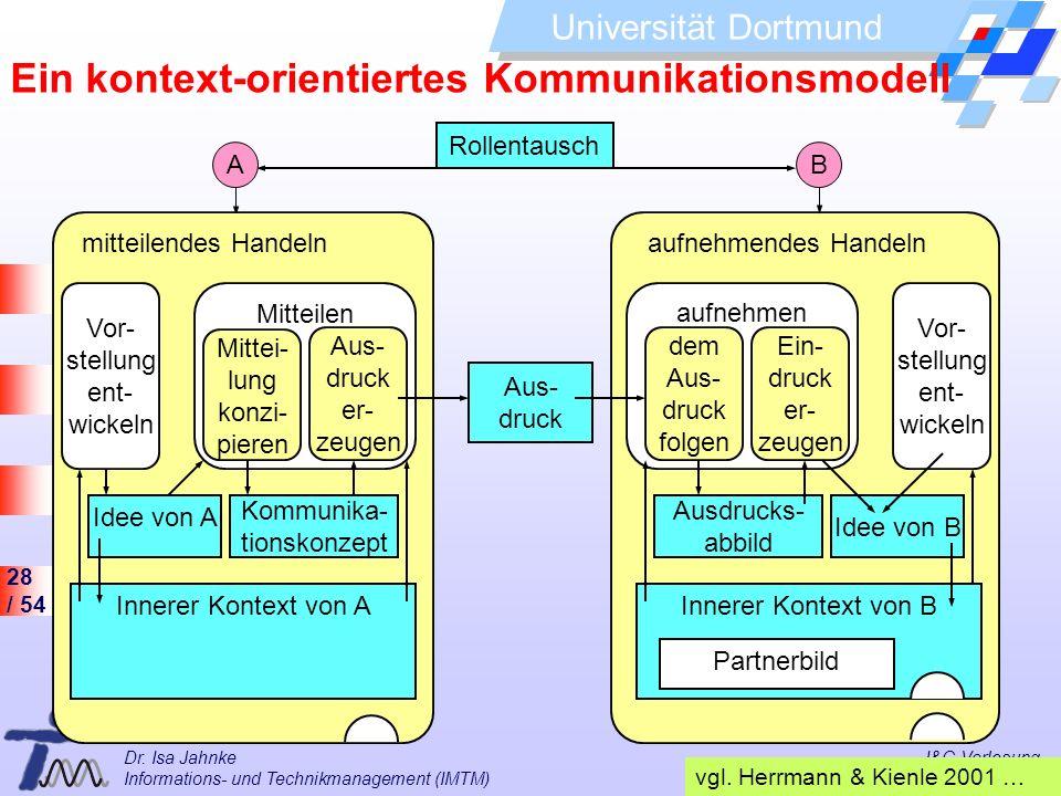 28 / 54 Universität Dortmund Dr. Isa Jahnke I&G Vorlesung Informations- und Technikmanagement (IMTM) 09.05.2007 Ein kontext-orientiertes Kommunikation