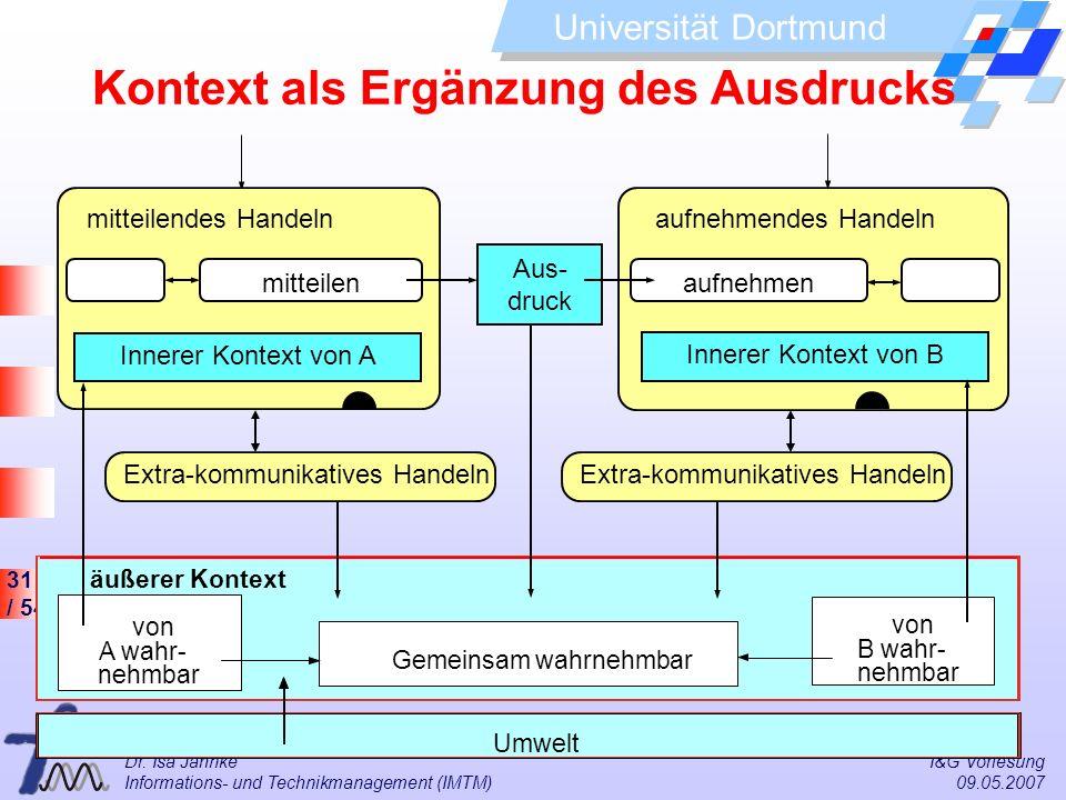 31 / 54 Universität Dortmund Dr. Isa Jahnke I&G Vorlesung Informations- und Technikmanagement (IMTM) 09.05.2007 Kontext als Ergänzung des Ausdrucks au