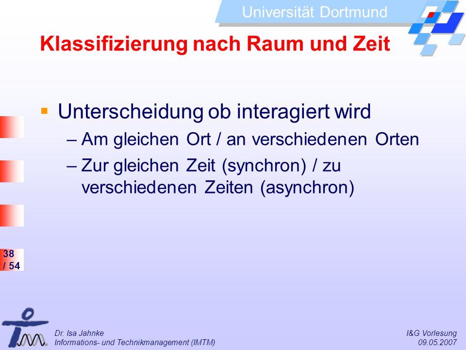 38 / 54 Universität Dortmund Dr. Isa Jahnke I&G Vorlesung Informations- und Technikmanagement (IMTM) 09.05.2007 Klassifizierung nach Raum und Zeit Unt