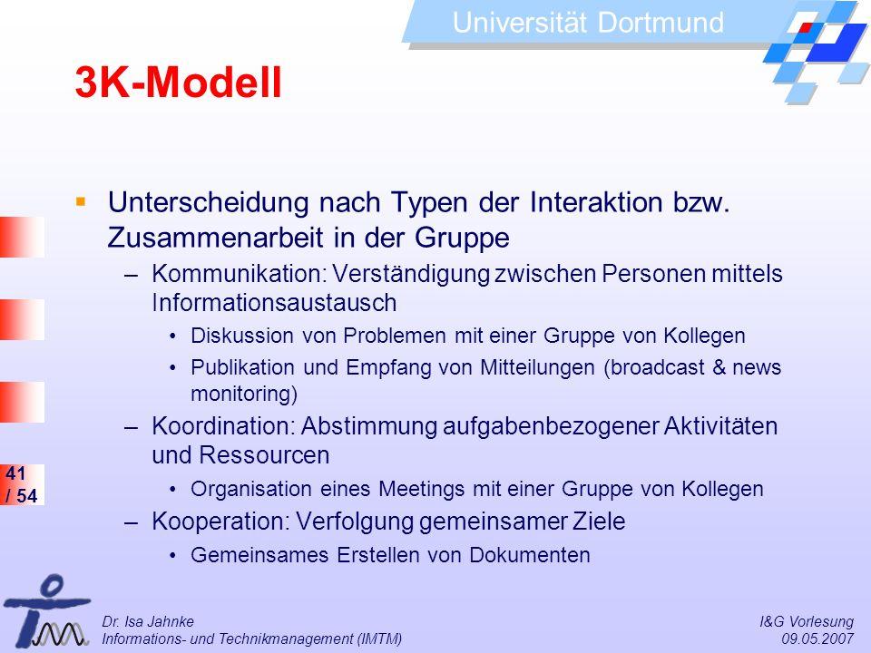 41 / 54 Universität Dortmund Dr. Isa Jahnke I&G Vorlesung Informations- und Technikmanagement (IMTM) 09.05.2007 3K-Modell Unterscheidung nach Typen de