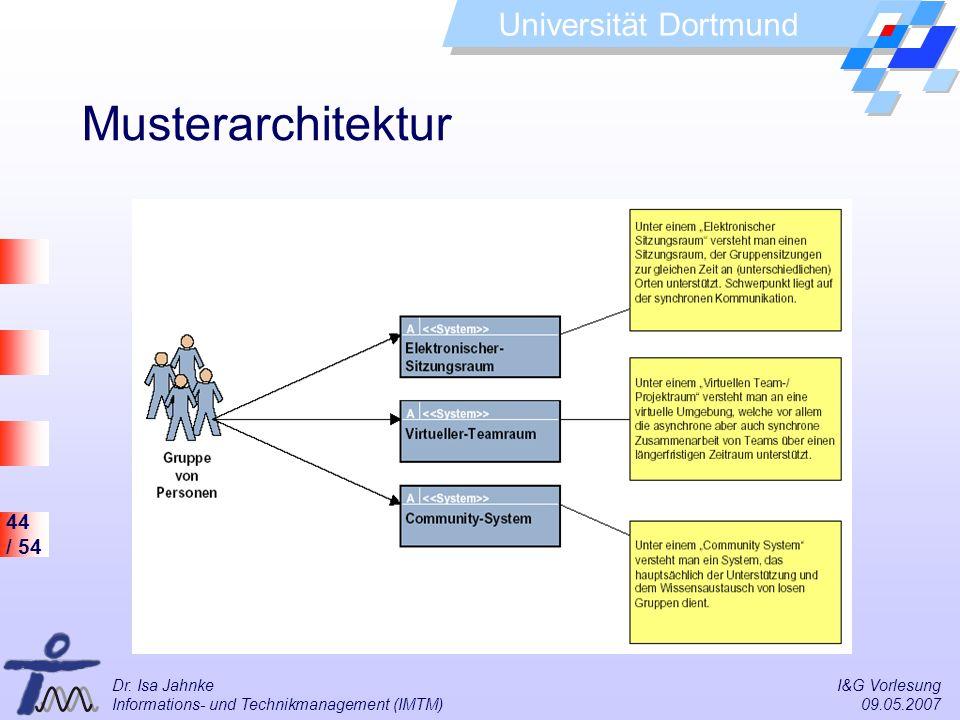 44 / 54 Universität Dortmund Dr. Isa Jahnke I&G Vorlesung Informations- und Technikmanagement (IMTM) 09.05.2007 Musterarchitektur