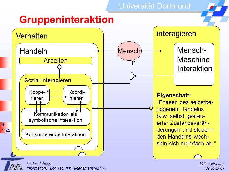 9 / 54 Universität Dortmund Dr. Isa Jahnke I&G Vorlesung Informations- und Technikmanagement (IMTM) 09.05.2007 Verhalten Handeln Arbeiten interagieren