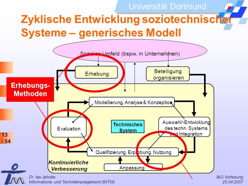 13 / 54 Universität Dortmund Dr. Isa Jahnke I&G Vorlesung Informations- und Technikmanagement (IMTM) 25.04.2007 Technisches System Kontinuierliche Ver