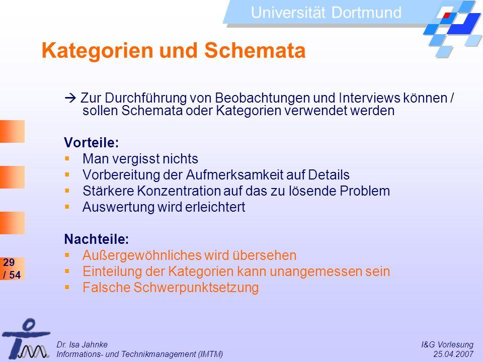 29 / 54 Universität Dortmund Dr. Isa Jahnke I&G Vorlesung Informations- und Technikmanagement (IMTM) 25.04.2007 Kategorien und Schemata Zur Durchführu