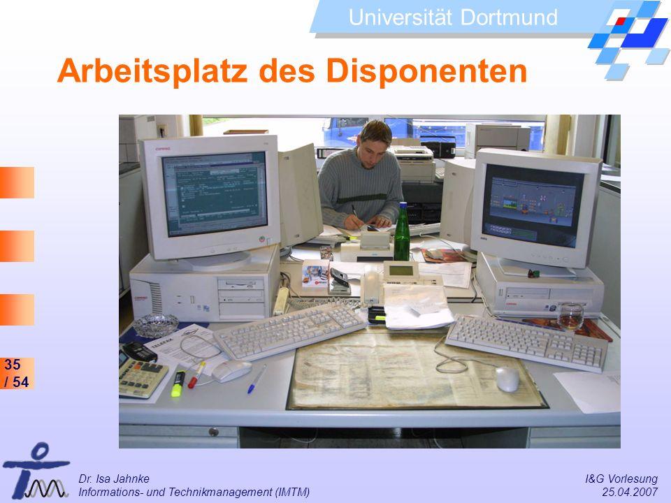 35 / 54 Universität Dortmund Dr. Isa Jahnke I&G Vorlesung Informations- und Technikmanagement (IMTM) 25.04.2007 Arbeitsplatz des Disponenten