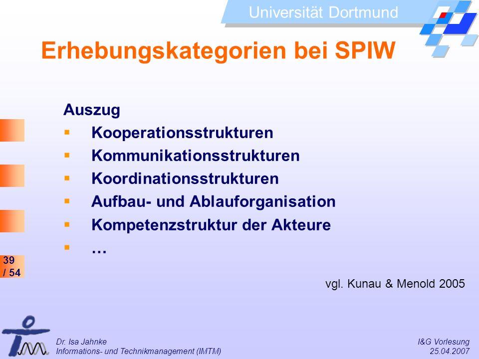 39 / 54 Universität Dortmund Dr. Isa Jahnke I&G Vorlesung Informations- und Technikmanagement (IMTM) 25.04.2007 Erhebungskategorien bei SPIW Auszug Ko