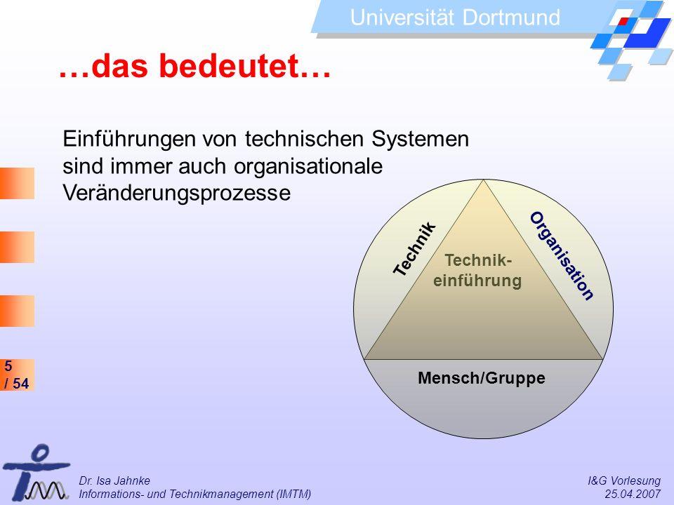 5 / 54 Universität Dortmund Dr. Isa Jahnke I&G Vorlesung Informations- und Technikmanagement (IMTM) 25.04.2007 …das bedeutet… Technik- einführung Tech