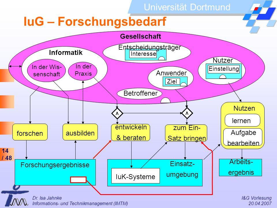 14 / 48 Universität Dortmund Dr. Isa Jahnke I&G Vorlesung Informations- und Technikmanagement (IMTM) 20.04.2007 Gesellschaft Betroffener Informatik In
