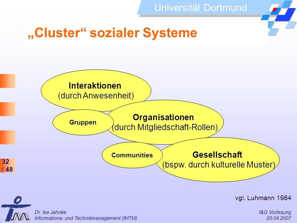 32 / 48 Universität Dortmund Dr. Isa Jahnke I&G Vorlesung Informations- und Technikmanagement (IMTM) 20.04.2007 Cluster sozialer Systeme Interaktionen