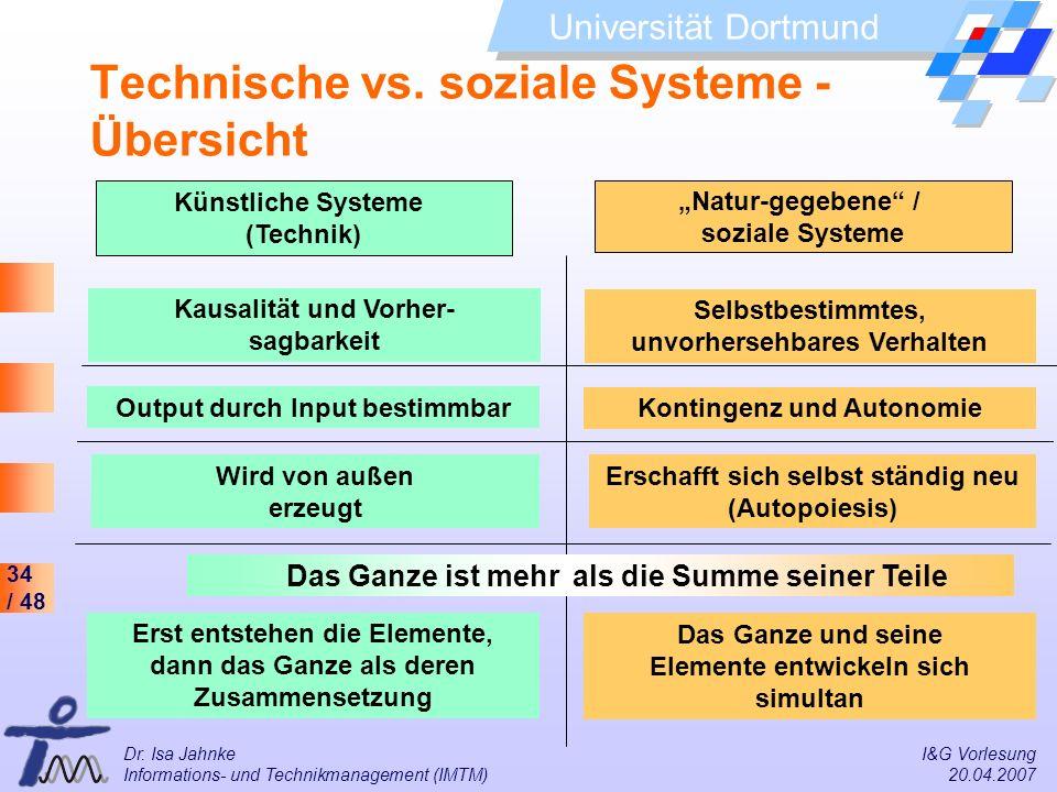 34 / 48 Universität Dortmund Dr. Isa Jahnke I&G Vorlesung Informations- und Technikmanagement (IMTM) 20.04.2007 Kausalität und Vorher- sagbarkeit Selb