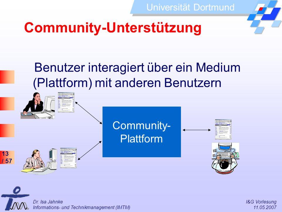 13 / 57 Universität Dortmund Dr. Isa Jahnke I&G Vorlesung Informations- und Technikmanagement (IMTM) 11.05.2007 Community-Unterstützung Benutzer inter