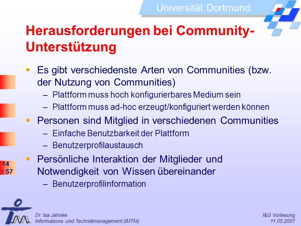 14 / 57 Universität Dortmund Dr. Isa Jahnke I&G Vorlesung Informations- und Technikmanagement (IMTM) 11.05.2007 Herausforderungen bei Community- Unter