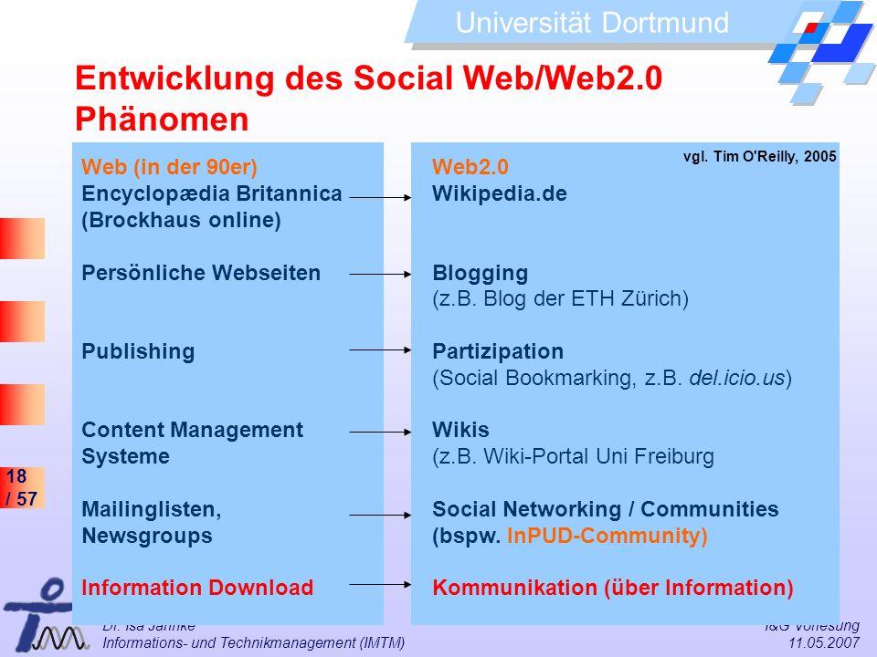 18 / 57 Universität Dortmund Dr. Isa Jahnke I&G Vorlesung Informations- und Technikmanagement (IMTM) 11.05.2007 Web (in der 90er) Web2.0 Encyclopædia