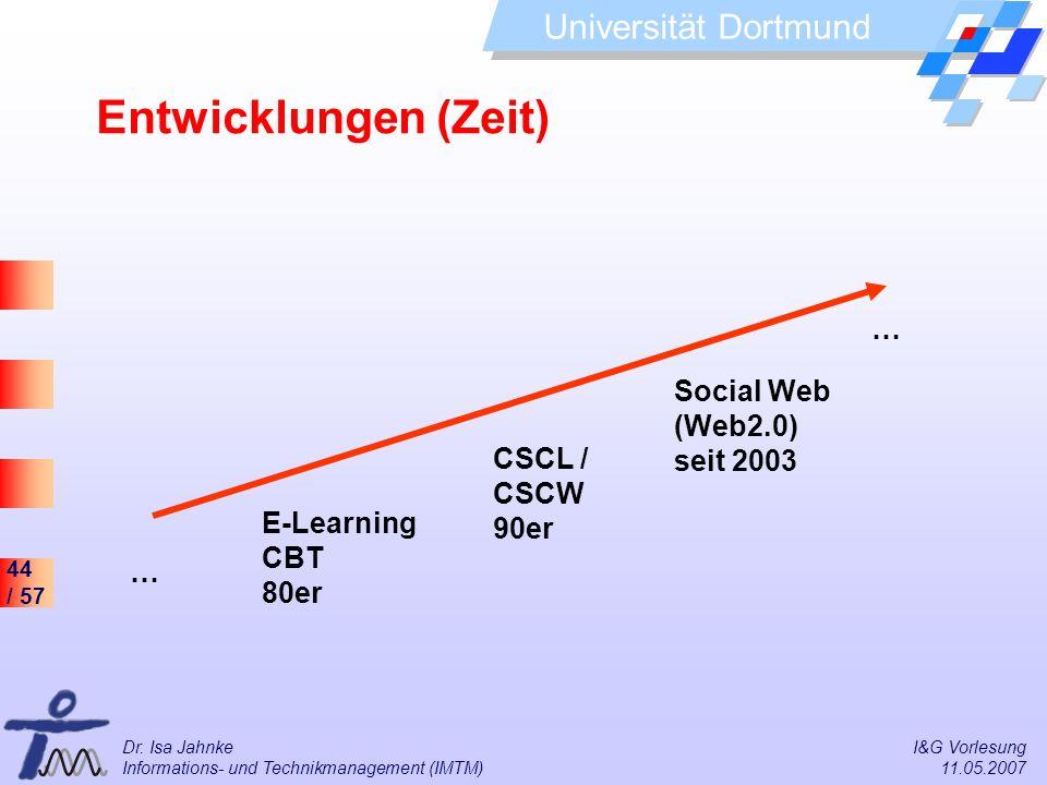 44 / 57 Universität Dortmund Dr. Isa Jahnke I&G Vorlesung Informations- und Technikmanagement (IMTM) 11.05.2007 Entwicklungen (Zeit) E-Learning CBT 80