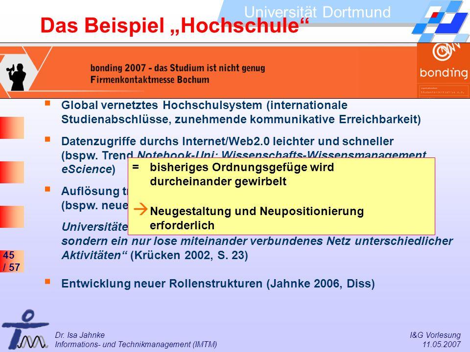 45 / 57 Universität Dortmund Dr. Isa Jahnke I&G Vorlesung Informations- und Technikmanagement (IMTM) 11.05.2007 Das Beispiel Hochschule Hochschulische