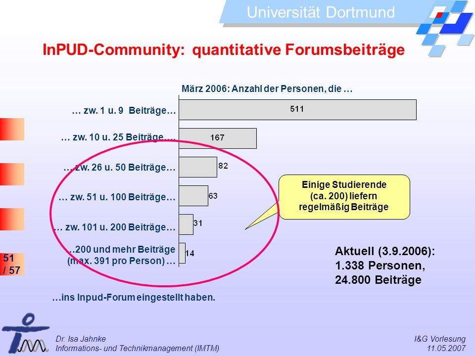 51 / 57 Universität Dortmund Dr. Isa Jahnke I&G Vorlesung Informations- und Technikmanagement (IMTM) 11.05.2007 … zw. 10 u. 25 Beiträge…. … zw. 51 u.