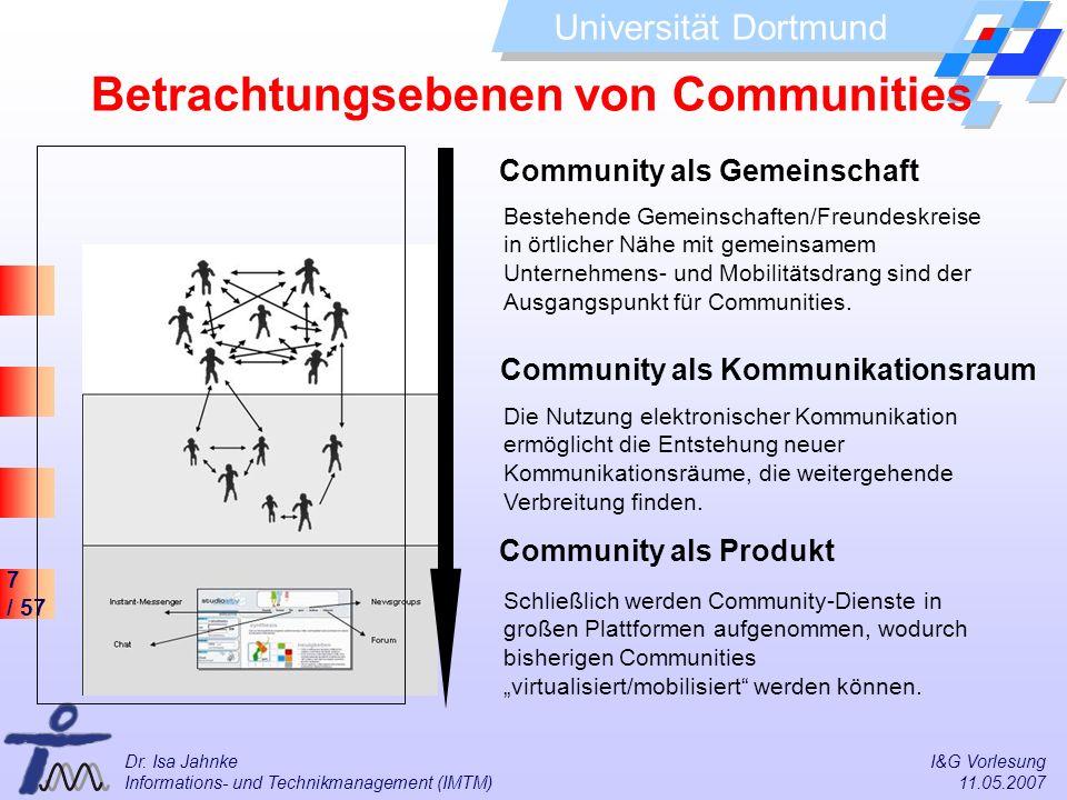 7 / 57 Universität Dortmund Dr. Isa Jahnke I&G Vorlesung Informations- und Technikmanagement (IMTM) 11.05.2007 Betrachtungsebenen von Communities Comm