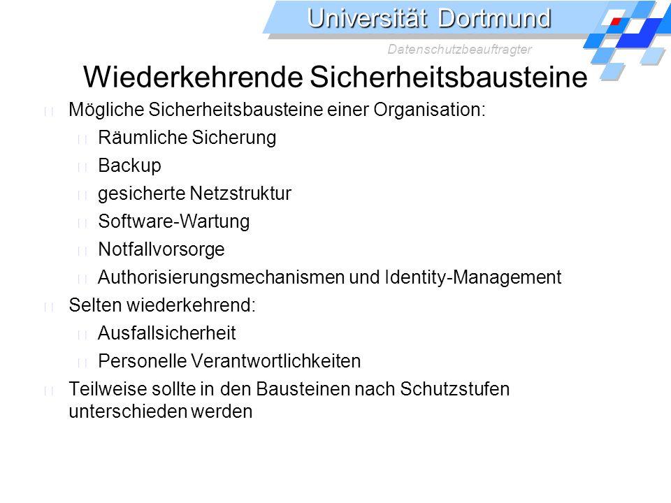 Universität Dortmund Datenschutzbeauftragter Wiederkehrende Sicherheitsbausteine Mögliche Sicherheitsbausteine einer Organisation: Räumliche Sicherung