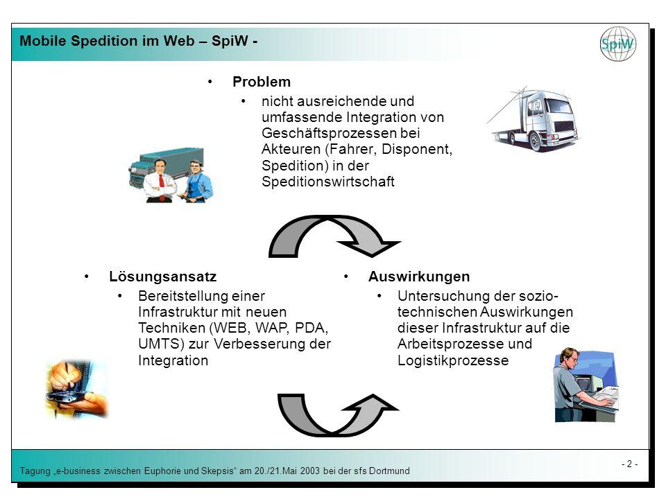 - 2 - Tagung e-business zwischen Euphorie und Skepsis am 20./21.Mai 2003 bei der sfs Dortmund Mobile Spedition im Web – SpiW - Problem nicht ausreichende und umfassende Integration von Geschäftsprozessen bei Akteuren (Fahrer, Disponent, Spedition) in der Speditionswirtschaft Lösungsansatz Bereitstellung einer Infrastruktur mit neuen Techniken (WEB, WAP, PDA, UMTS) zur Verbesserung der Integration Auswirkungen Untersuchung der sozio- technischen Auswirkungen dieser Infrastruktur auf die Arbeitsprozesse und Logistikprozesse