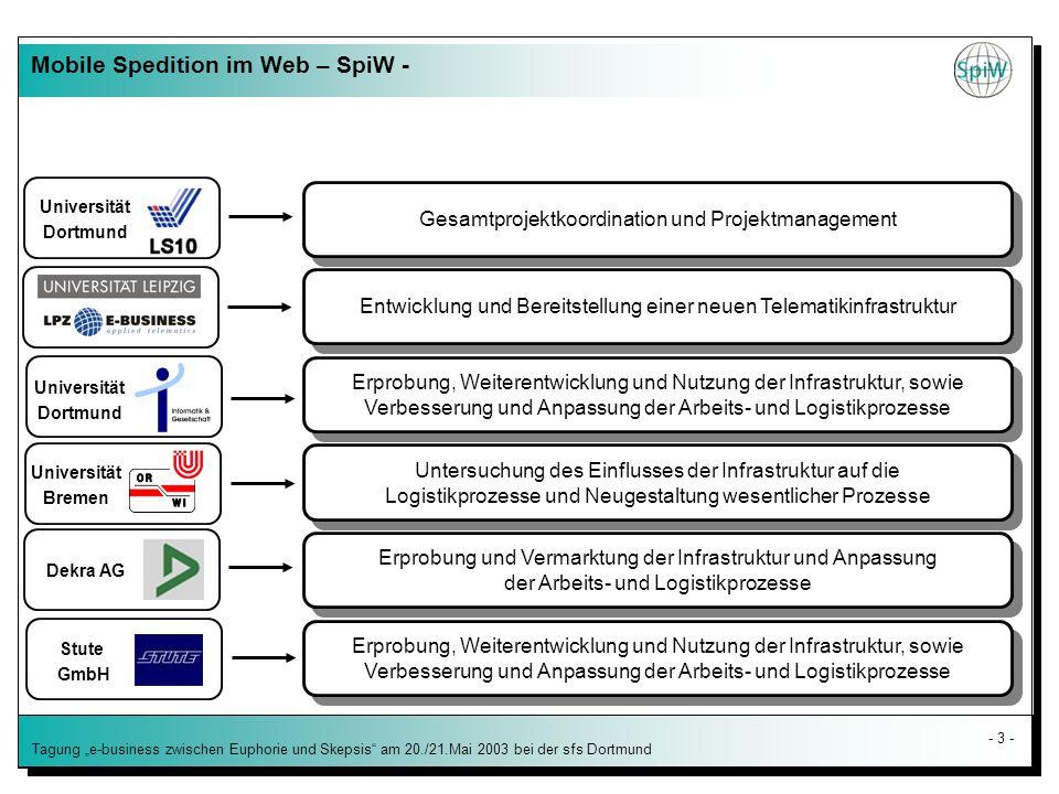 - 4 - Tagung e-business zwischen Euphorie und Skepsis am 20./21.Mai 2003 bei der sfs Dortmund Mobile Spedition im Web – SpiW - www.spiw.info