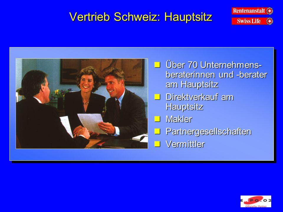 Vertrieb Schweiz: Hauptsitz nÜber 70 Unternehmens- beraterinnen und -berater am Hauptsitz nDirektverkauf am Hauptsitz nMakler nPartnergesellschaften nVermittler