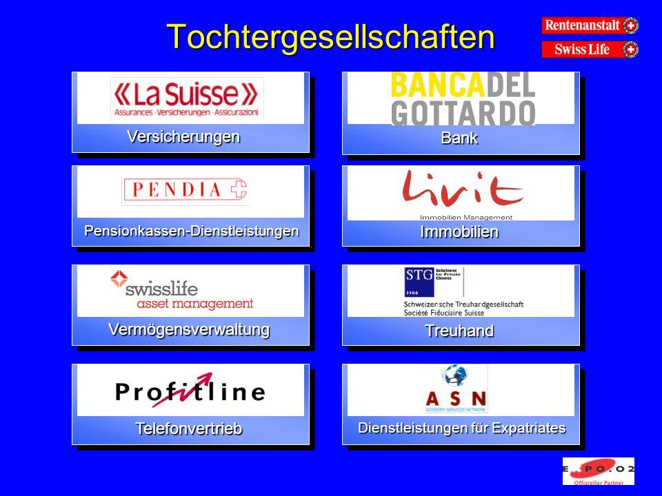 Tochtergesellschaften Versicherungen Dienstleistungen für Expatriates Immobilien Vermögensverwaltung Telefonvertrieb Treuhand Bank Pensionkassen-Dienstleistungen