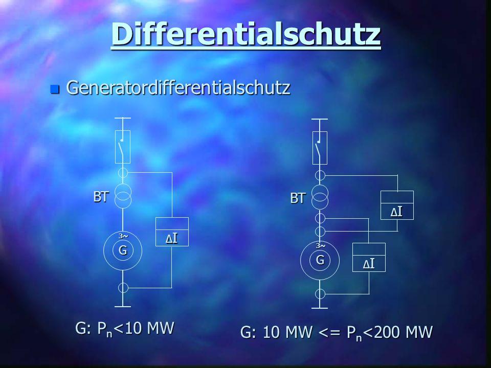 Differentialschutz n Generatordifferentialschutz ΔIΔIΔIΔI BT G 3~ ΔIΔIΔIΔI BT G 3~ ΔIΔIΔIΔI G: P n <10 MW G: 10 MW <= P n <200 MW