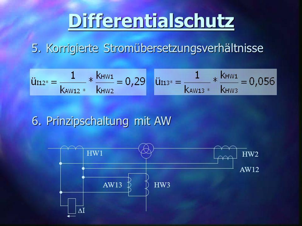 Differentialschutz Prinzipschaltung mit AW 6. 6. ΔIΔI HW3 HW2 HW1 AW13 AW12 Korrigierte Stromübersetzungsverhältnisse 5. 5.