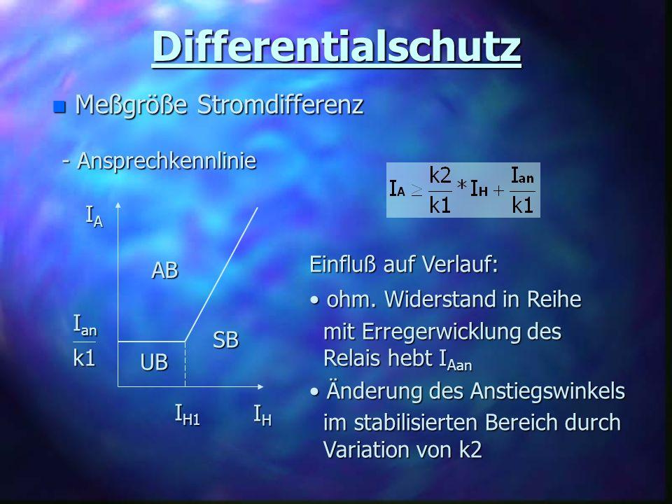 Differentialschutz n Meßgröße Stromdifferenz - Ansprechkennlinie IHIHIHIH IAIAIAIA I H1 I an k1 Einfluß auf Verlauf: ohm. Widerstand in Reihe ohm. Wid