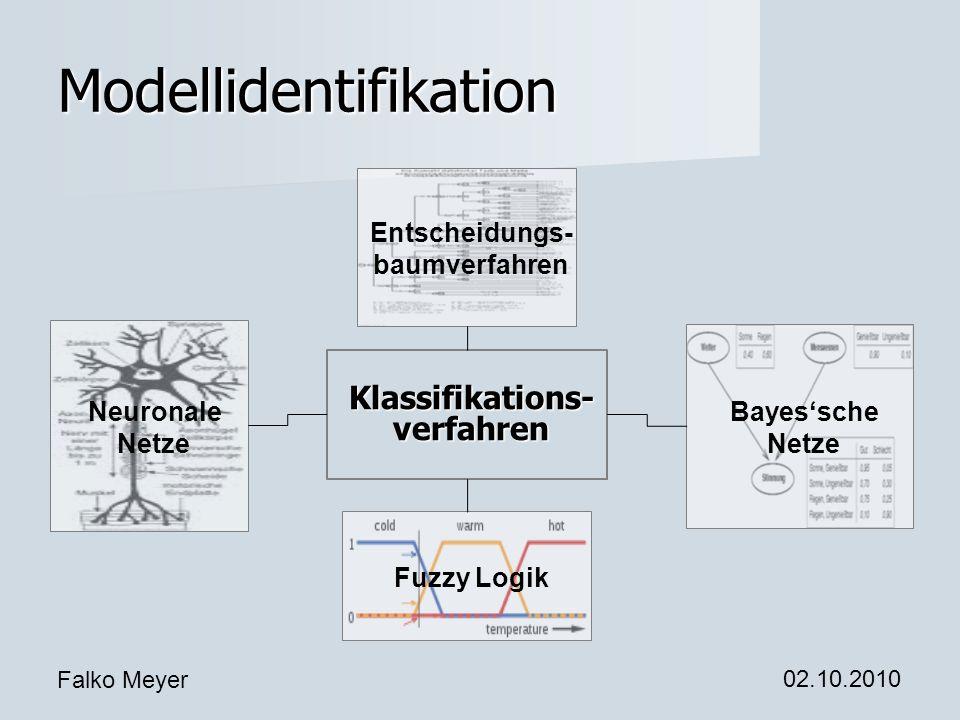 Falko Meyer 02.10.2010 Modellidentifikation Klassifikations- verfahren Entscheidungs- baumverfahren Bayessche Netze Fuzzy Logik Neuronale Netze