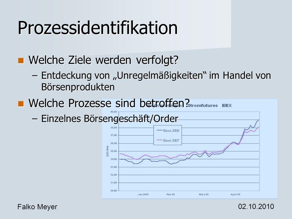 Falko Meyer 02.10.2010 Prozessidentifikation Welche Ziele werden verfolgt? Welche Ziele werden verfolgt? –Entdeckung von Unregelmäßigkeiten im Handel
