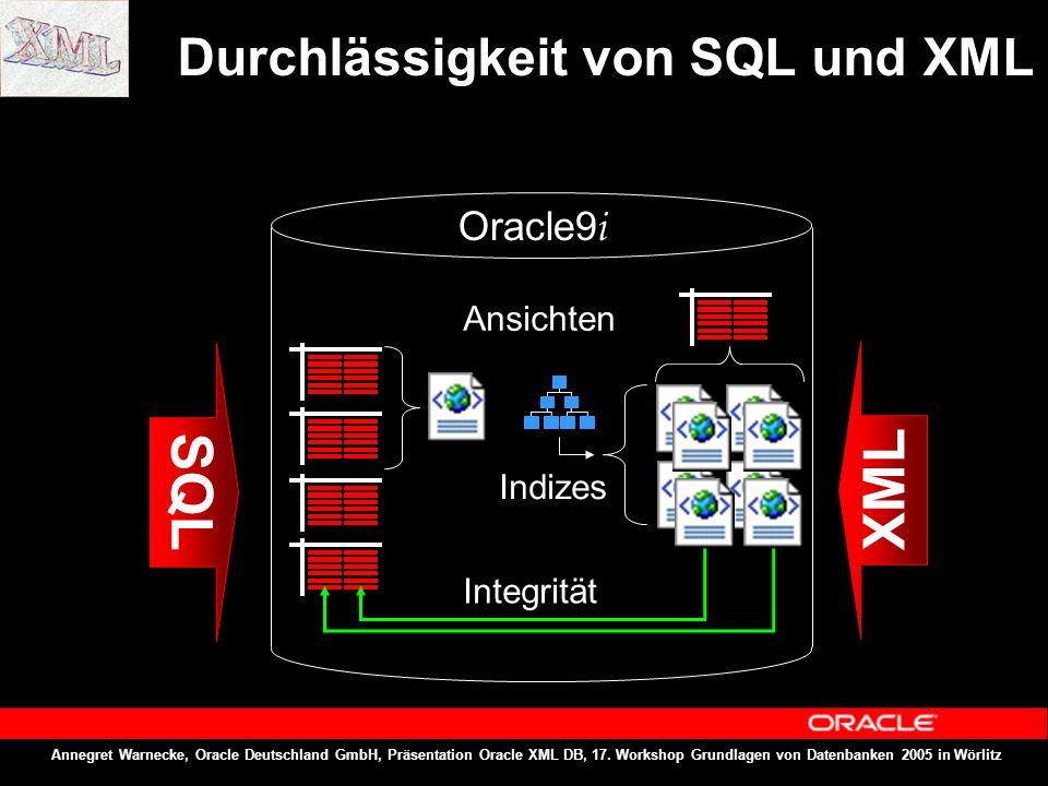 Annegret Warnecke, Oracle Deutschland GmbH, Präsentation Oracle XML DB, 17. Workshop Grundlagen von Datenbanken 2005 in Wörlitz Durchlässigkeit von SQ