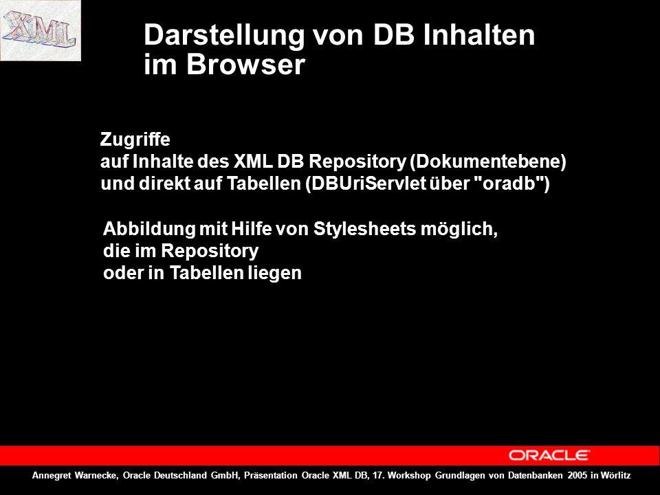 Annegret Warnecke, Oracle Deutschland GmbH, Präsentation Oracle XML DB, 17. Workshop Grundlagen von Datenbanken 2005 in Wörlitz Darstellung von DB Inh