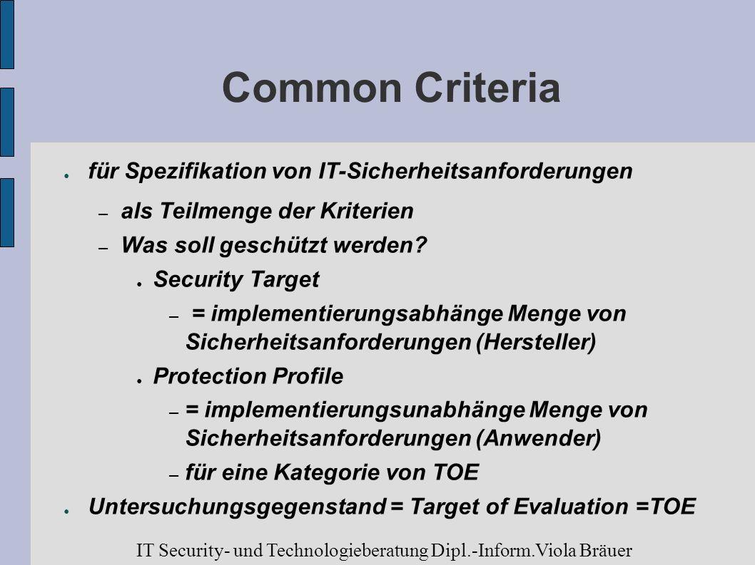 Common Criteria für Spezifikation von IT-Sicherheitsanforderungen – als Teilmenge der Kriterien – Was soll geschützt werden? Security Target – = imple