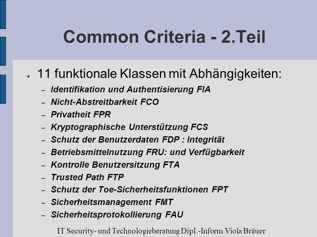 Common Criteria - 2.Teil 11 funktionale Klassen mit Abhängigkeiten: – Identifikation und Authentisierung FIA – Nicht-Abstreitbarkeit FCO – Privatheit