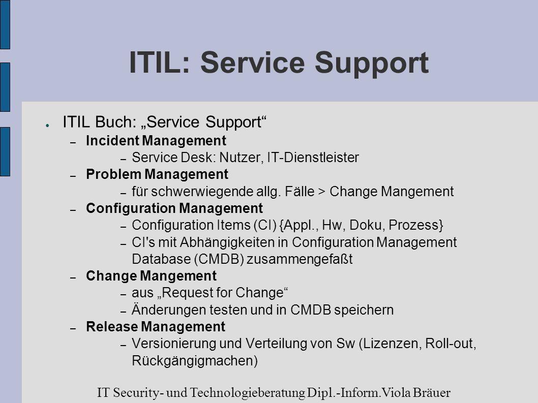 ITIL: Service Support ITIL Buch: Service Support – Incident Management – Service Desk: Nutzer, IT-Dienstleister – Problem Management – für schwerwiege