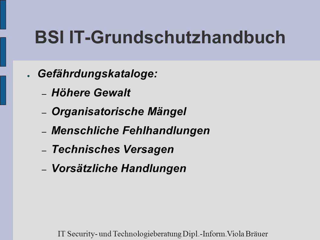 BSI IT-Grundschutzhandbuch Gefährdungskataloge: – Höhere Gewalt – Organisatorische Mängel – Menschliche Fehlhandlungen – Technisches Versagen – Vorsät
