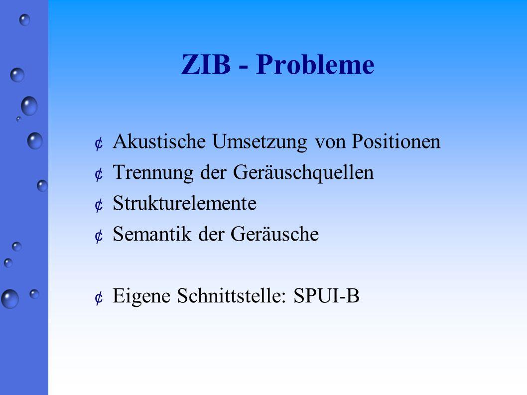 ZIB - Probleme ¢ Akustische Umsetzung von Positionen ¢ Trennung der Geräuschquellen ¢ Strukturelemente ¢ Semantik der Geräusche ¢ Eigene Schnittstelle: SPUI-B