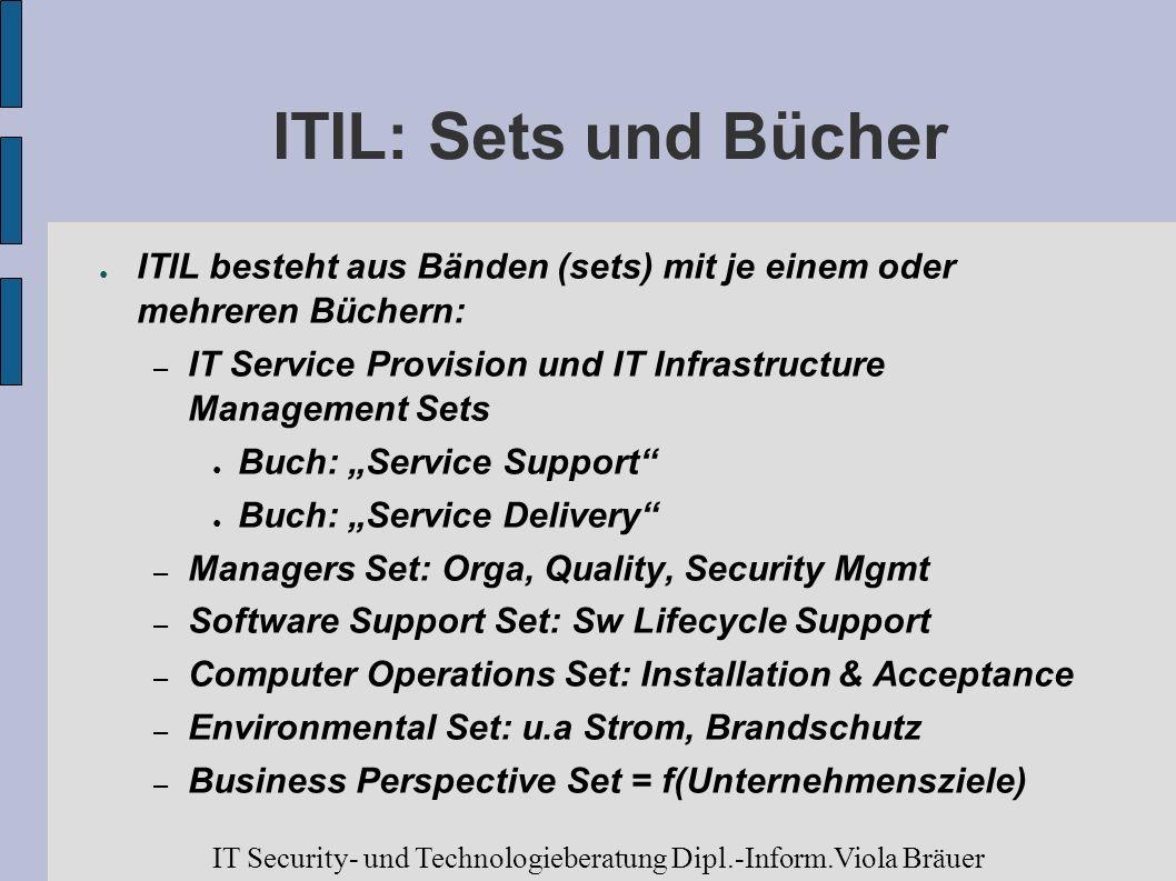 ITIL: Sets und Bücher ITIL besteht aus Bänden (sets) mit je einem oder mehreren Büchern: – IT Service Provision und IT Infrastructure Management Sets