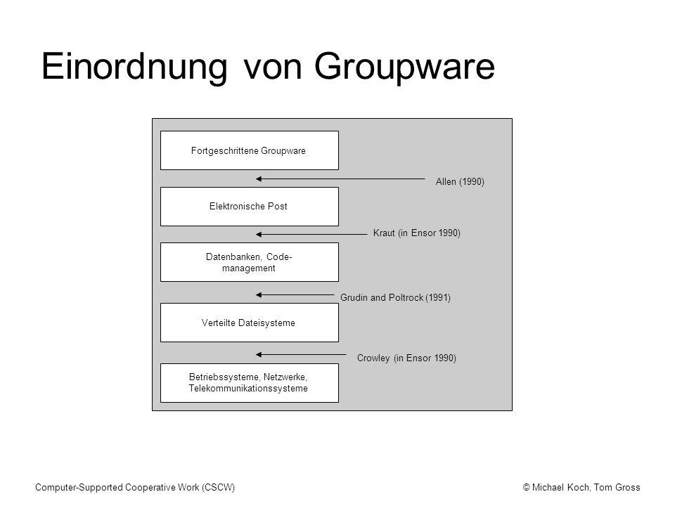 © Michael Koch, Tom GrossComputer-Supported Cooperative Work (CSCW) Fortgeschrittene Groupware Elektronische Post Datenbanken, Code- management Vertei