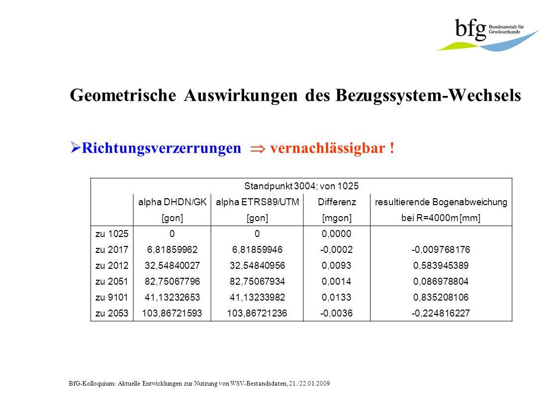 BfG-Kolloquium: Aktuelle Entwicklungen zur Nutzung von WSV-Bestandsdaten, 21./22.01.2009 Geometrische Auswirkungen des Bezugssystem-Wechsels Rechtwinkligkeit vernachlässigbar .